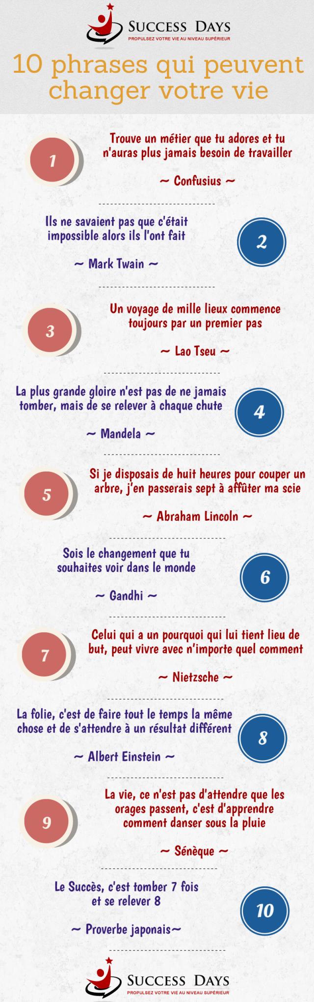 [Infographie] 10 phrases qui peuvent changer votre vie